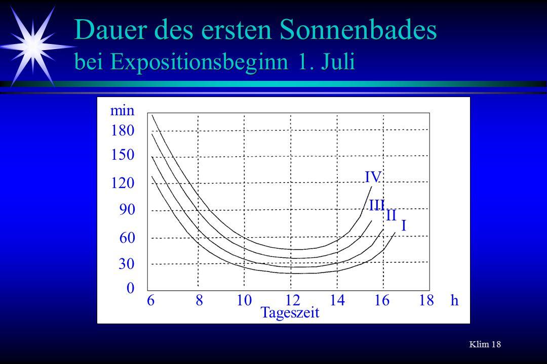 Dauer des ersten Sonnenbades bei Expositionsbeginn 1. Juli