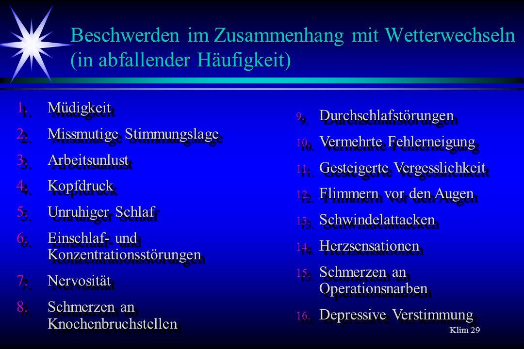 Beschwerden im Zusammenhang mit Wetterwechseln (in abfallender Häufigkeit)