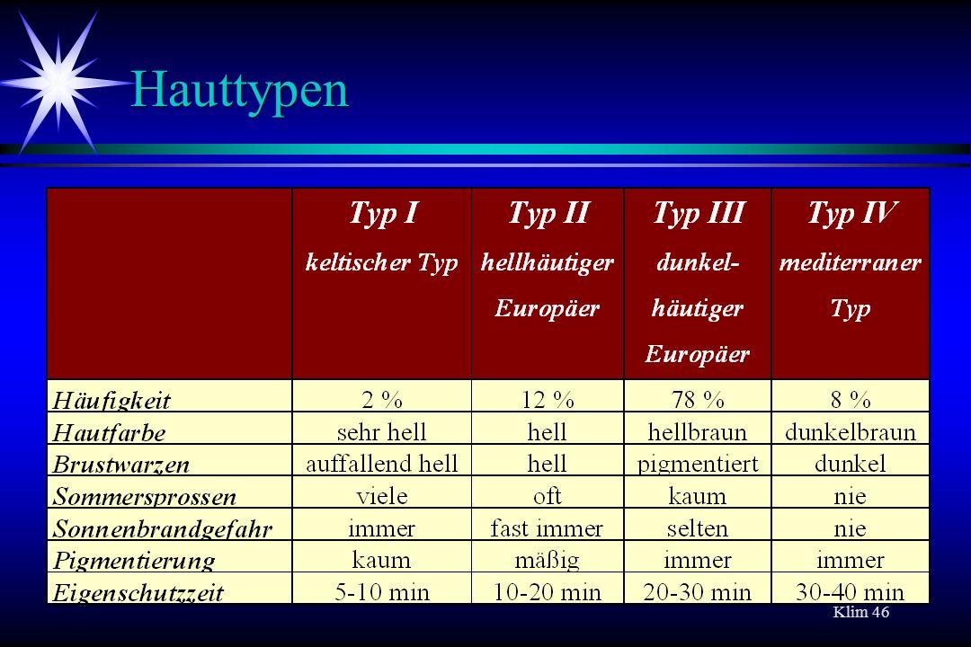 Hauttypen