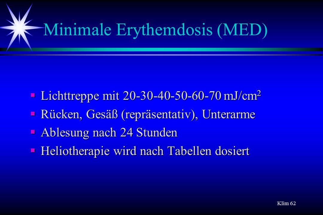 Minimale Erythemdosis (MED)