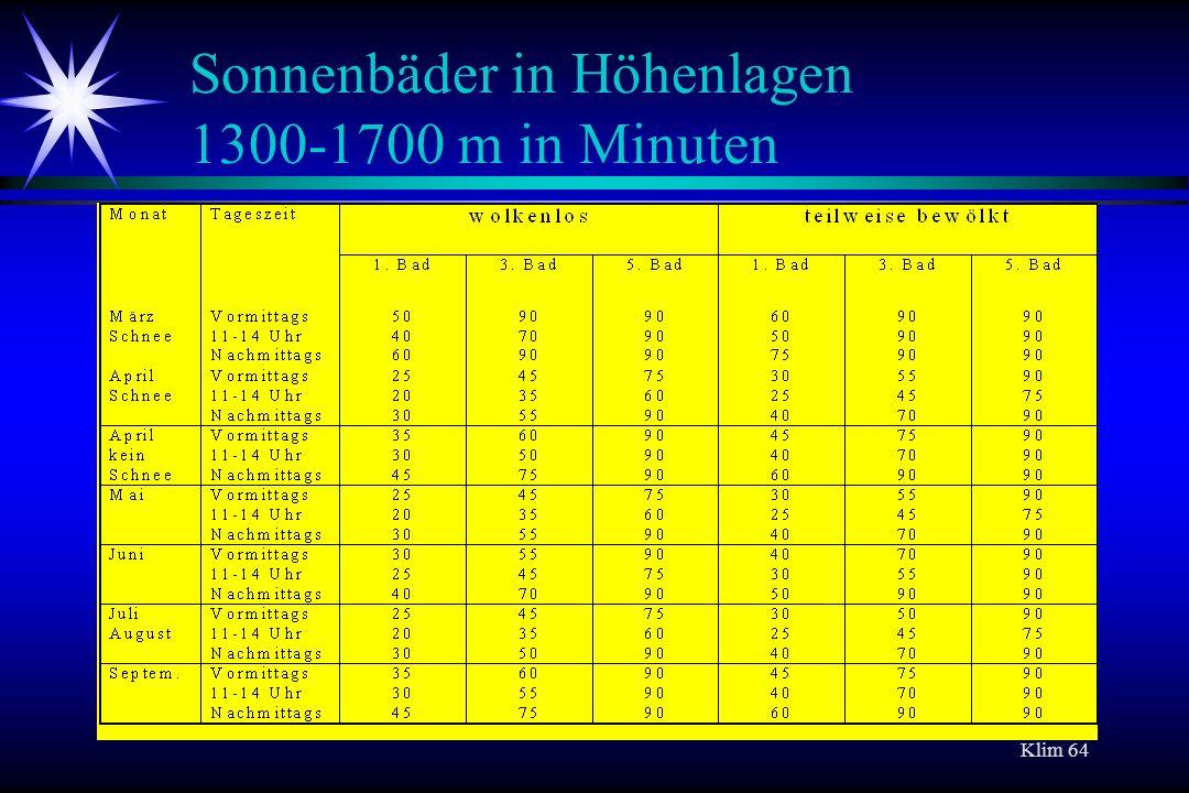 Sonnenbäder in Höhenlagen 1300-1700 m in Minuten