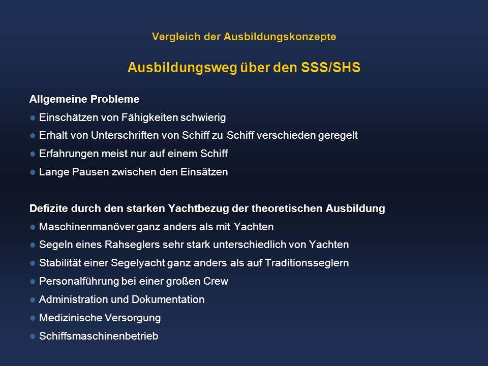 Vergleich der Ausbildungskonzepte Ausbildungsweg über den SSS/SHS