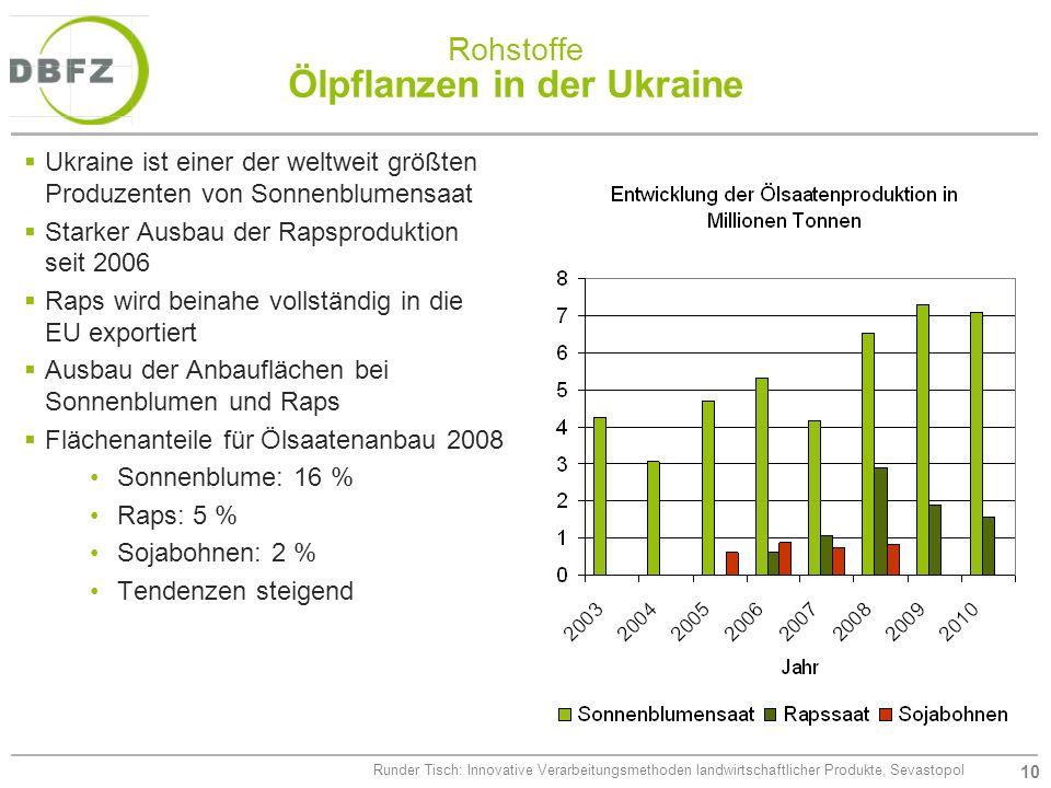 Rohstoffe Ölpflanzen in der Ukraine