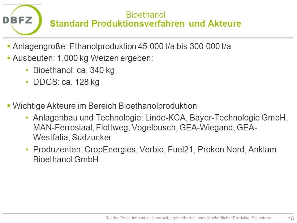 Bioethanol Standard Produktionsverfahren und Akteure