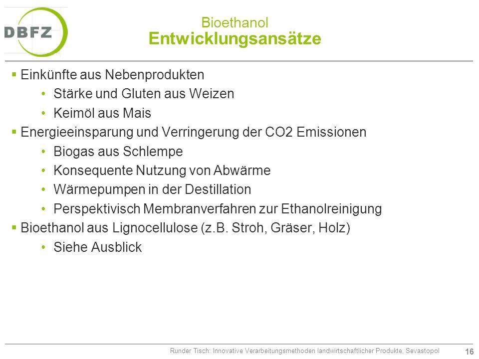 Bioethanol Entwicklungsansätze