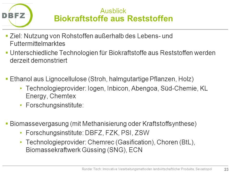 Ausblick Biokraftstoffe aus Reststoffen