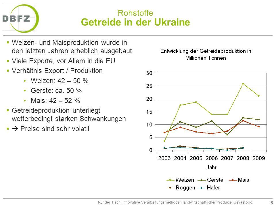Rohstoffe Getreide in der Ukraine