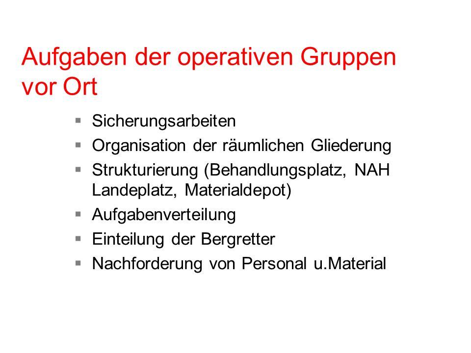 Aufgaben der operativen Gruppen vor Ort