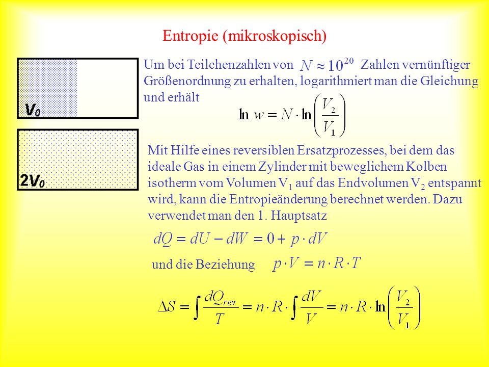 Atemberaubend Zylinder Tauchsieder Zeitgenössisch - Elektrische ...