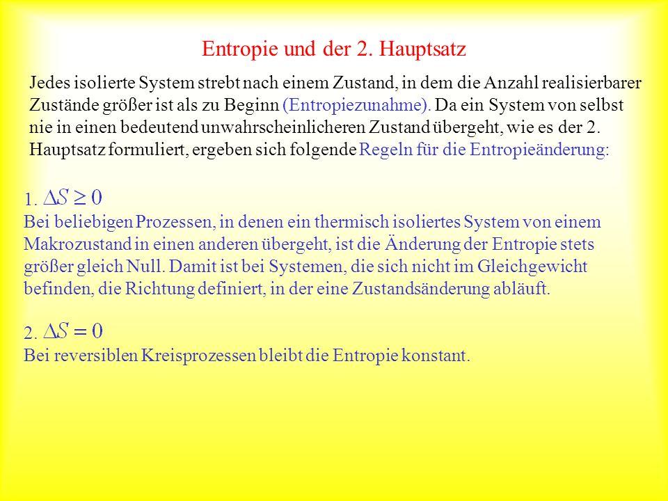 Entropie und der 2. Hauptsatz