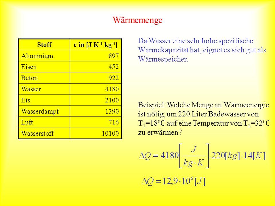 Wärmemenge Da Wasser eine sehr hohe spezifische Wärmekapazität hat, eignet es sich gut als Wärmespeicher.
