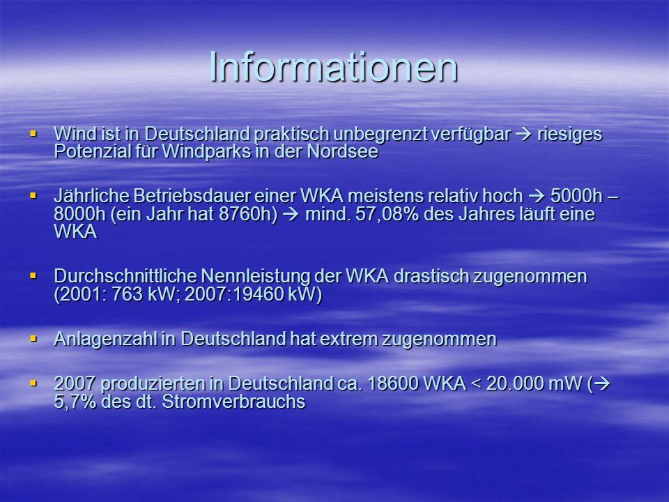 Informationen Wind ist in Deutschland praktisch unbegrenzt verfügbar  riesiges Potenzial für Windparks in der Nordsee.