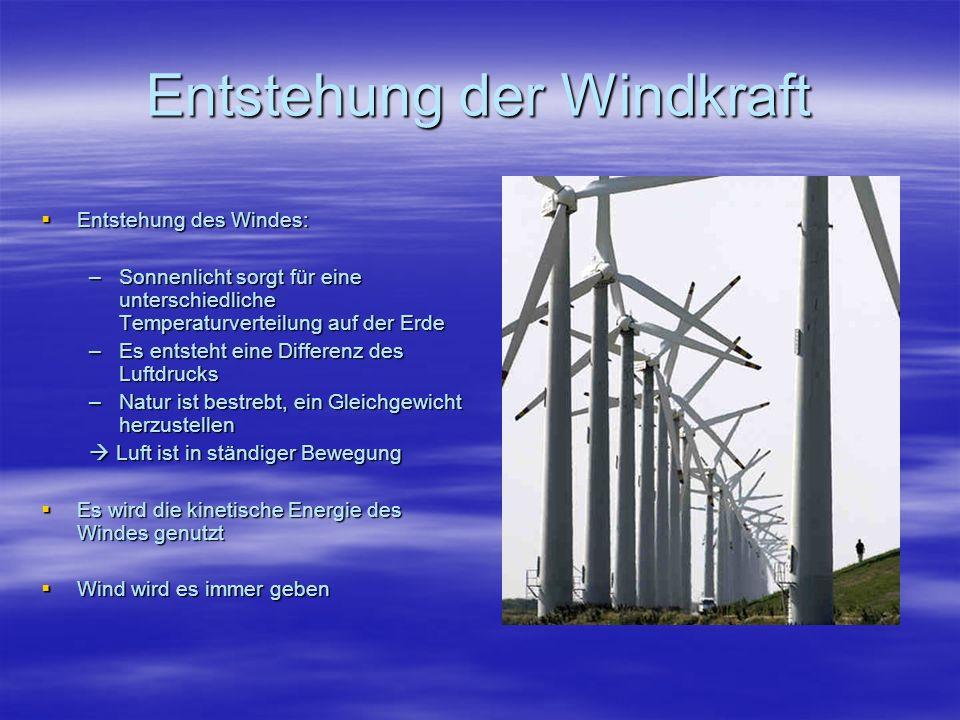 Entstehung der Windkraft