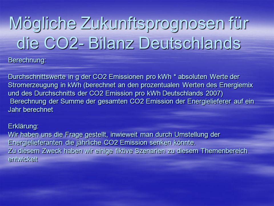 Mögliche Zukunftsprognosen für die CO2- Bilanz Deutschlands