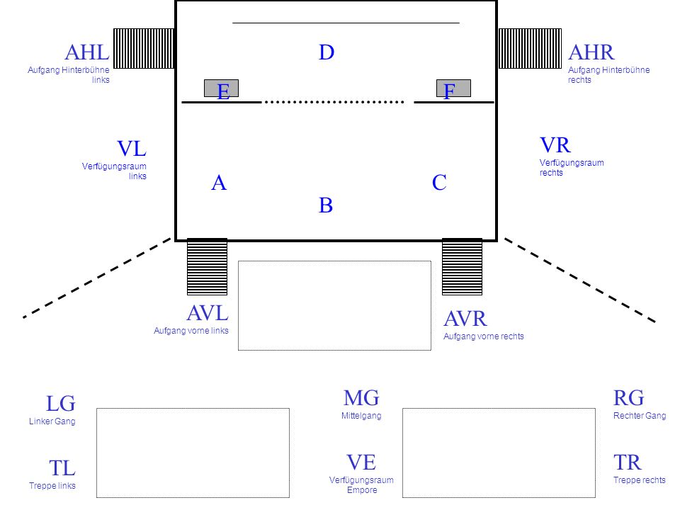 AVL Aufgang vorne links AVR