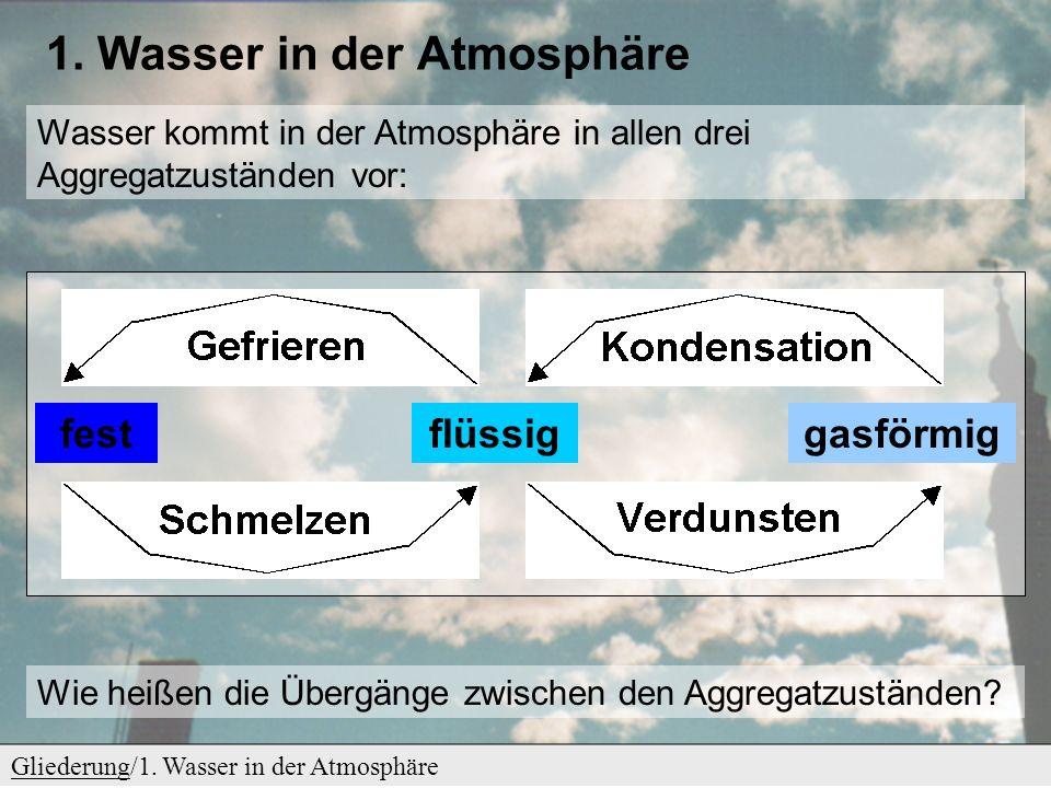 1. Wasser in der Atmosphäre