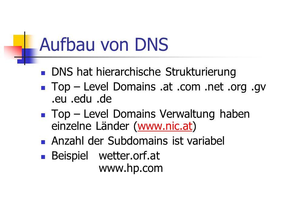 Aufbau von DNS DNS hat hierarchische Strukturierung