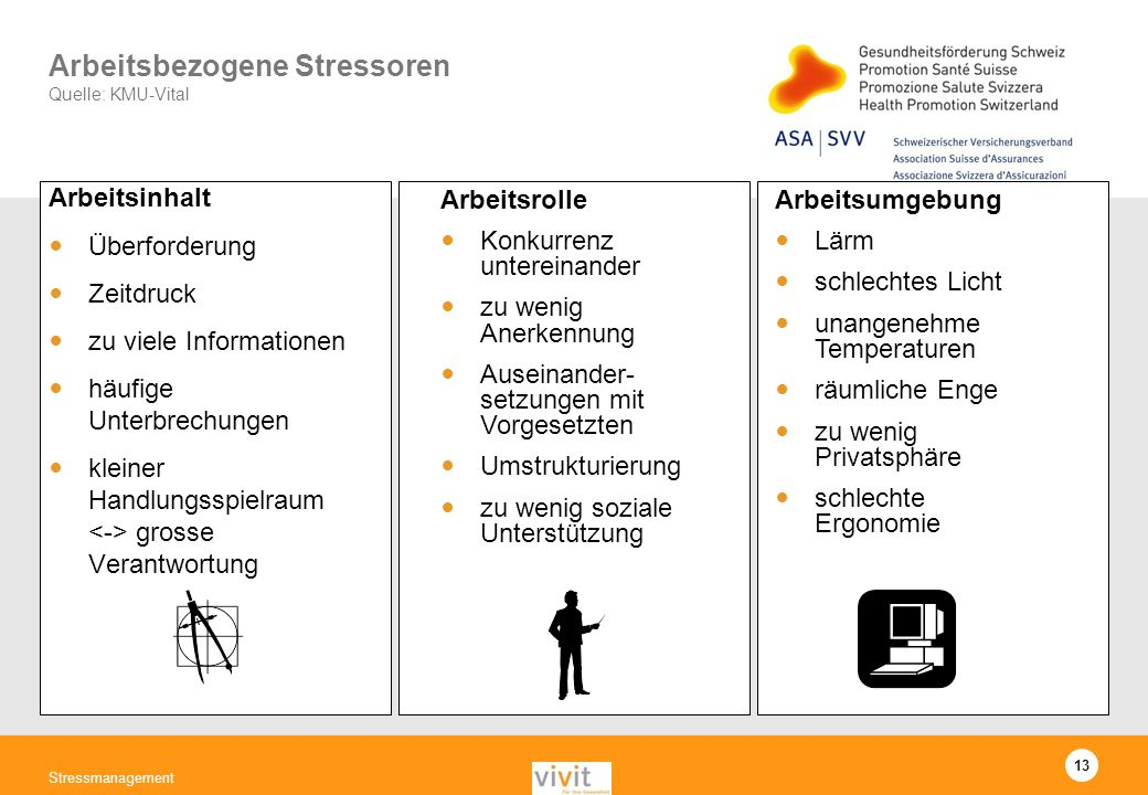 Arbeitsbezogene Stressoren Quelle: KMU-Vital