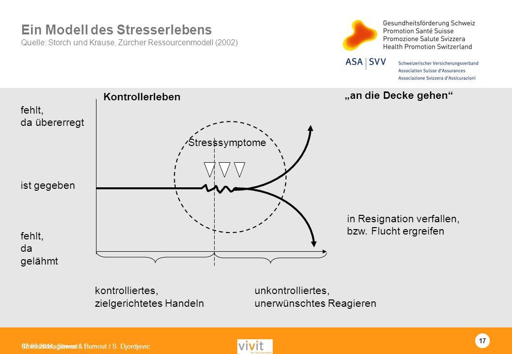Ein Modell des Stresserlebens Quelle: Storch und Krause, Zürcher Ressourcenmodell (2002)