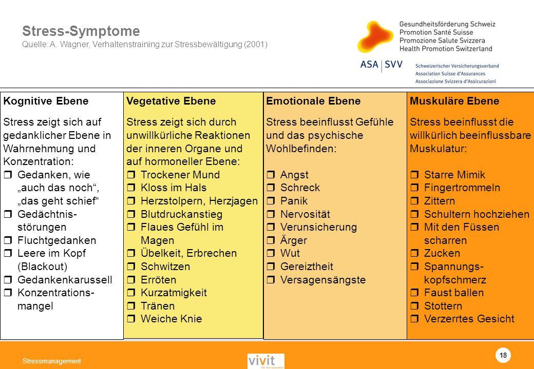 Stress-Symptome Quelle: A