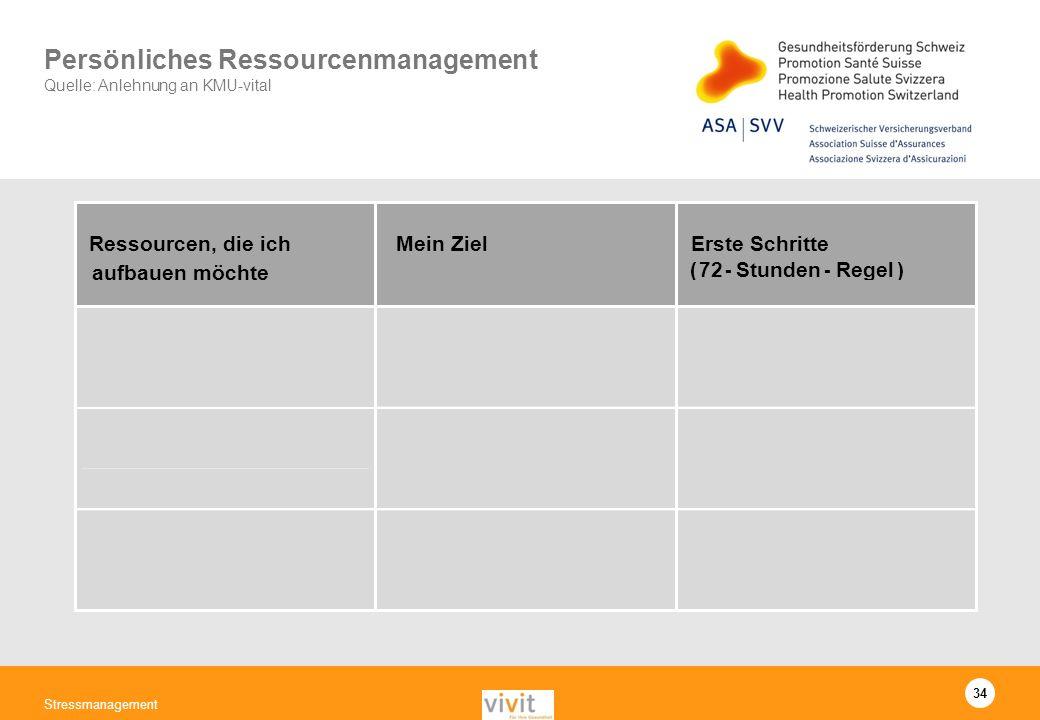 Persönliches Ressourcenmanagement Quelle: Anlehnung an KMU-vital
