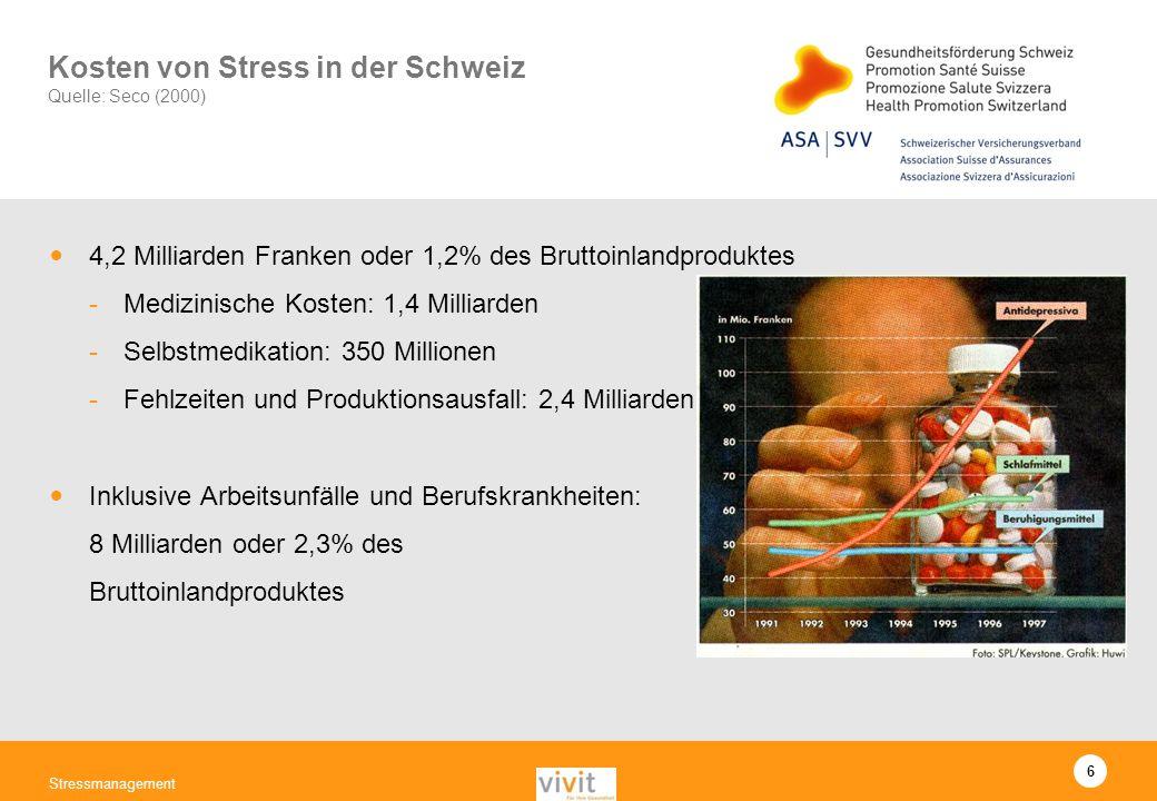 Kosten von Stress in der Schweiz Quelle: Seco (2000)
