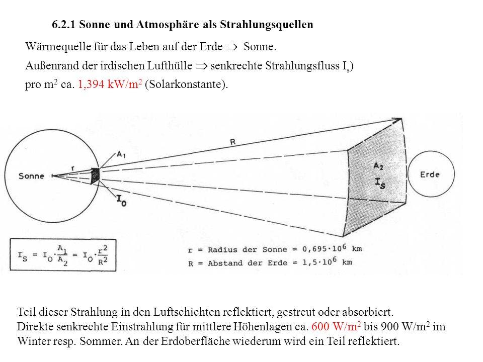 6.2.1 Sonne und Atmosphäre als Strahlungsquellen