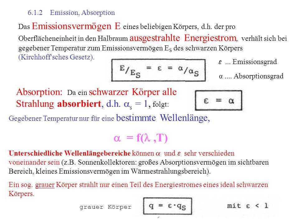 6.1.2 Emission, Absorption