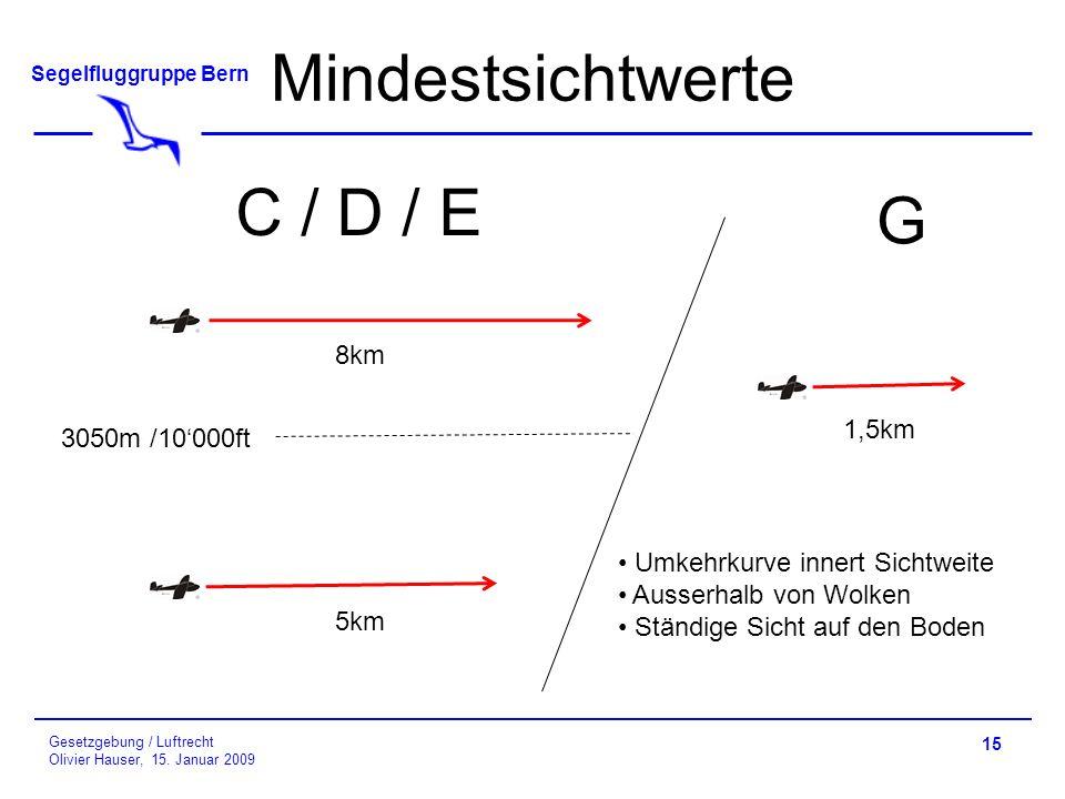 Mindestsichtwerte C / D / E G 8km 1,5km 3050m /10'000ft