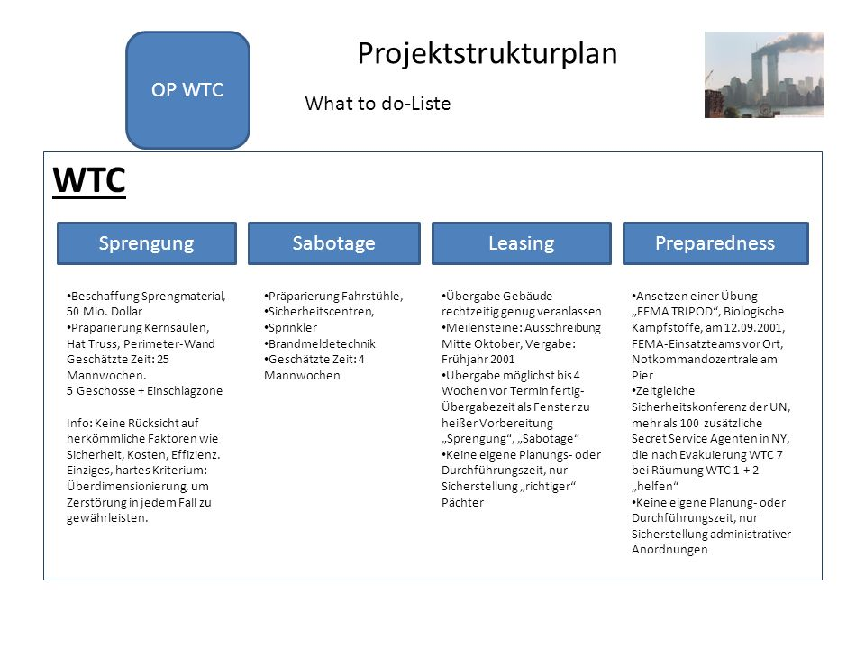 WTC Projektstrukturplan OP WTC What to do-Liste Sprengung Sabotage