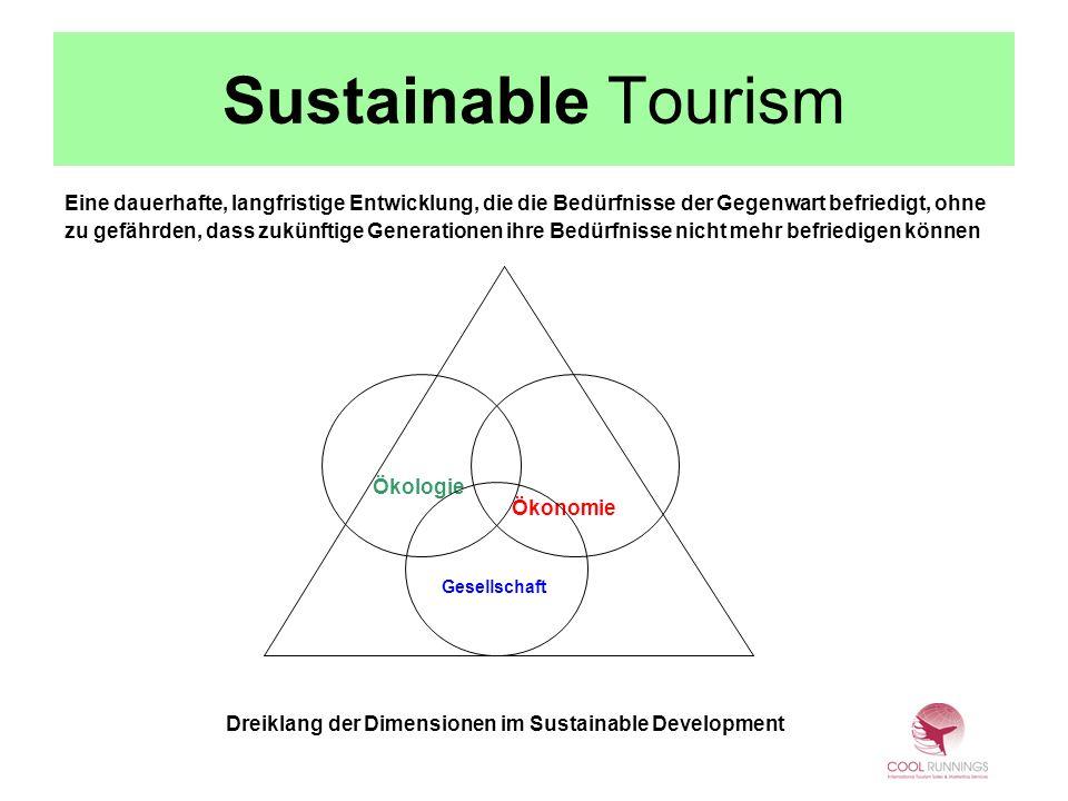 Sustainable Tourism Eine dauerhafte, langfristige Entwicklung, die die Bedürfnisse der Gegenwart befriedigt, ohne.