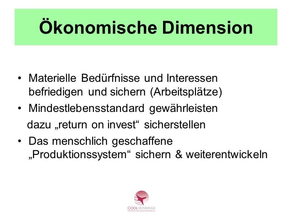 Ökonomische Dimension