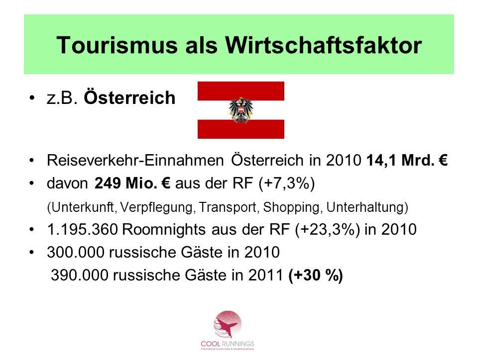 Tourismus als Wirtschaftsfaktor