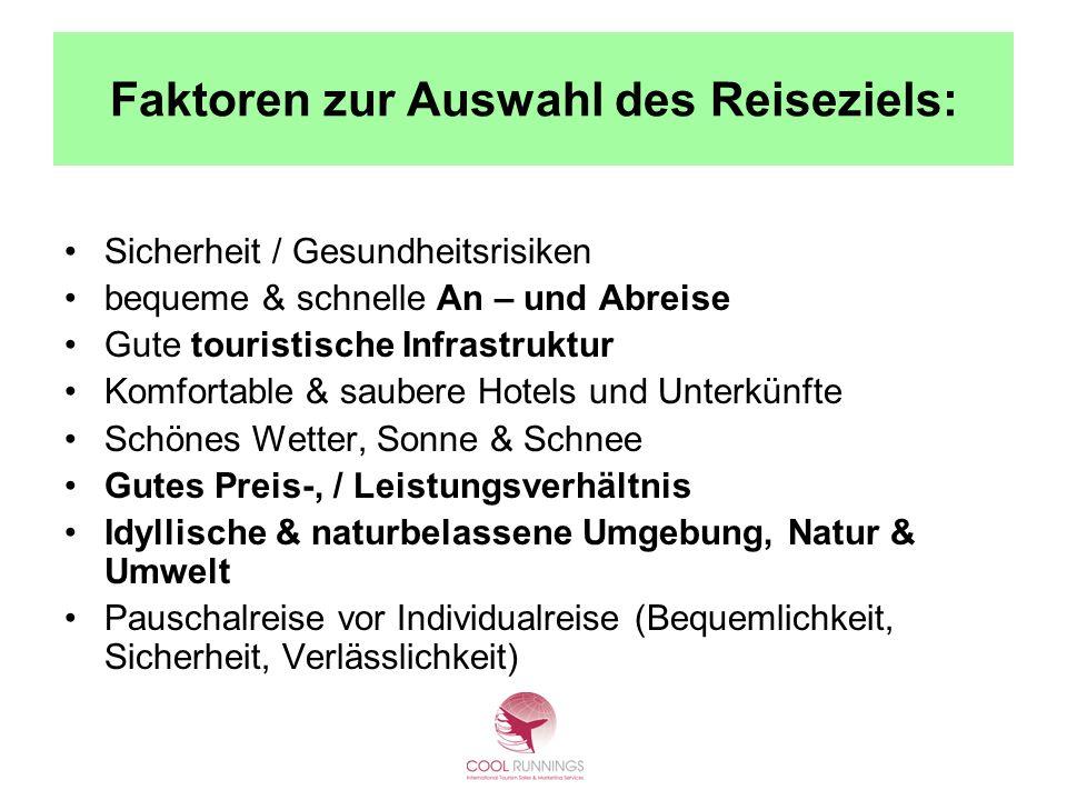 Faktoren zur Auswahl des Reiseziels: