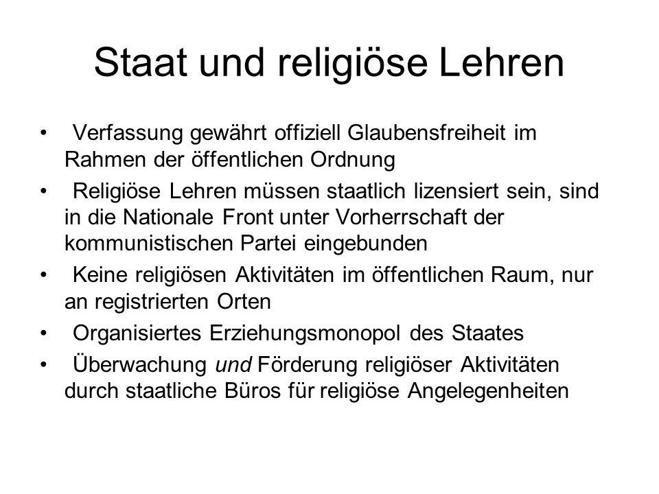 Staat und religiöse Lehren