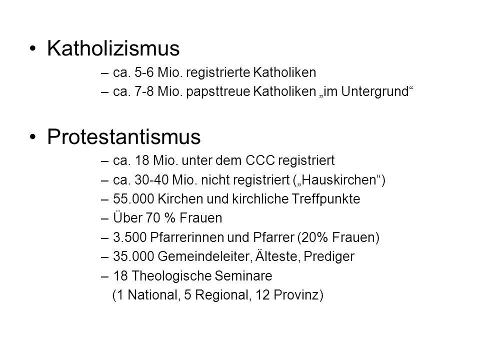 Katholizismus Protestantismus ca. 5-6 Mio. registrierte Katholiken