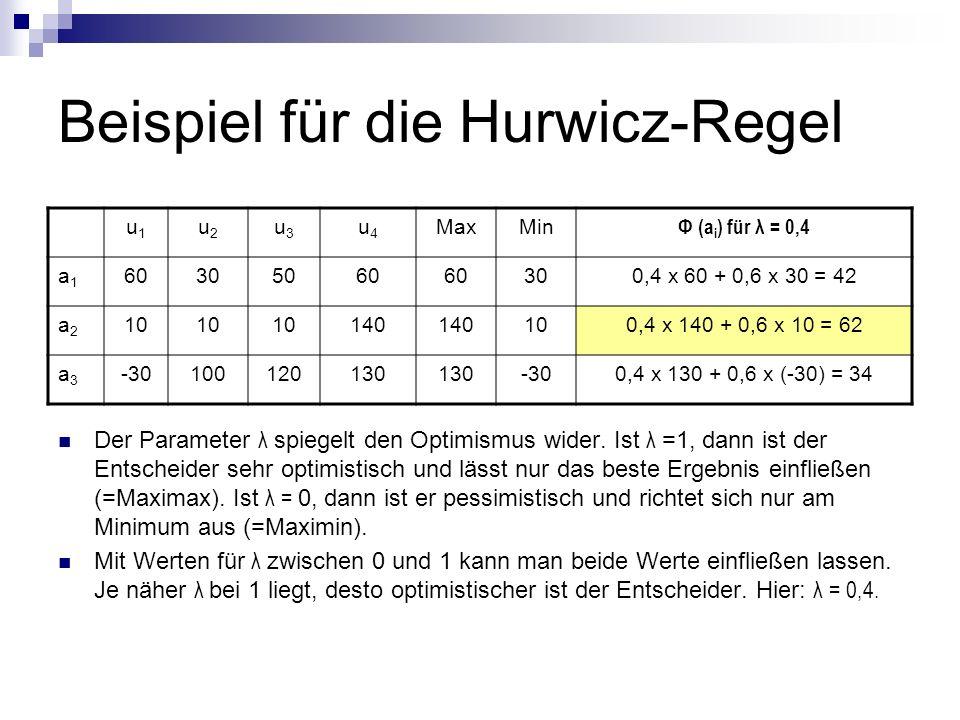 Beispiel für die Hurwicz-Regel