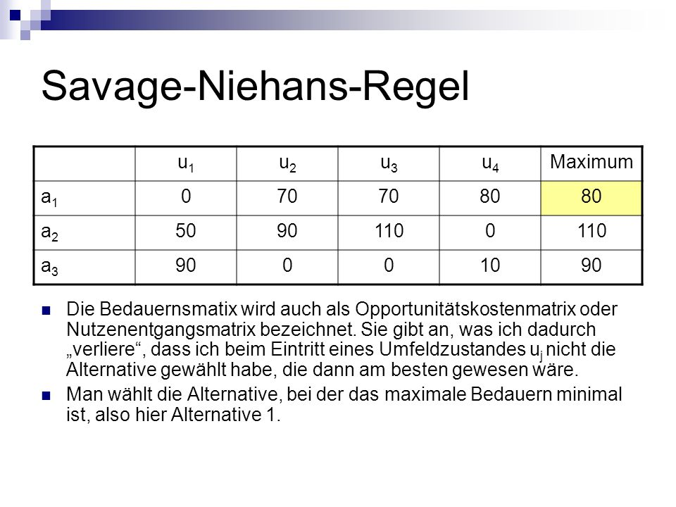 Savage-Niehans-Regel