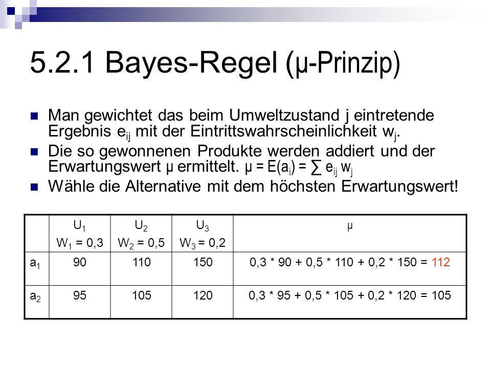 5.2.1 Bayes-Regel (μ-Prinzip)