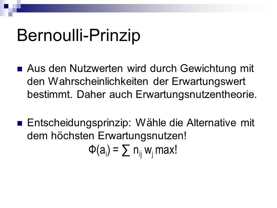 Bernoulli-Prinzip