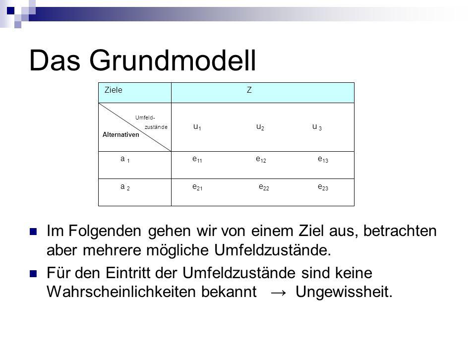 Das GrundmodellUmfeld- zustände u1 u2 u 3. Alternativen.