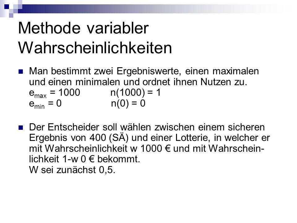 Methode variabler Wahrscheinlichkeiten