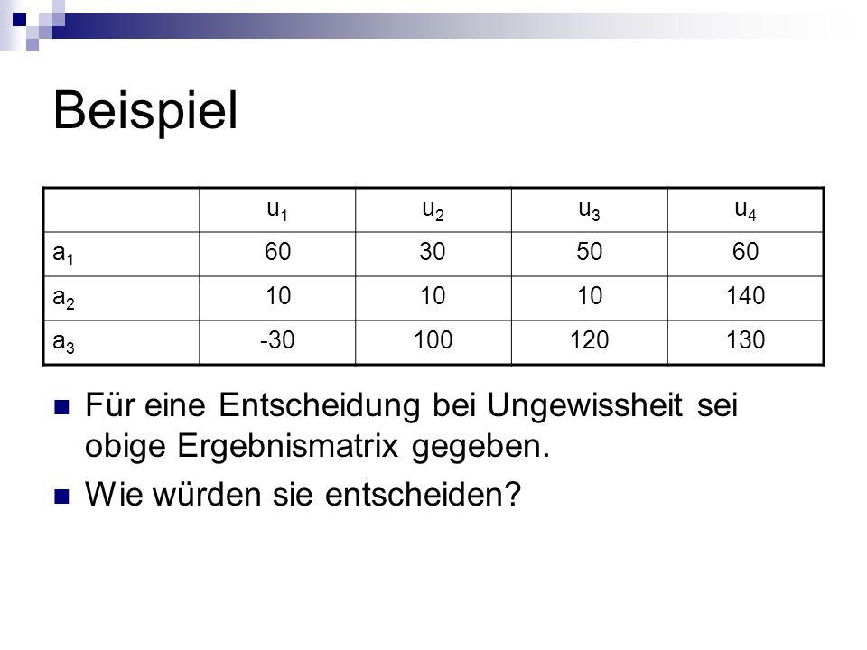 Beispiel u1. u2. u3. u4. a1. 60. 30. 50. a2. 10. 140. a3. -30. 100. 120. 130.