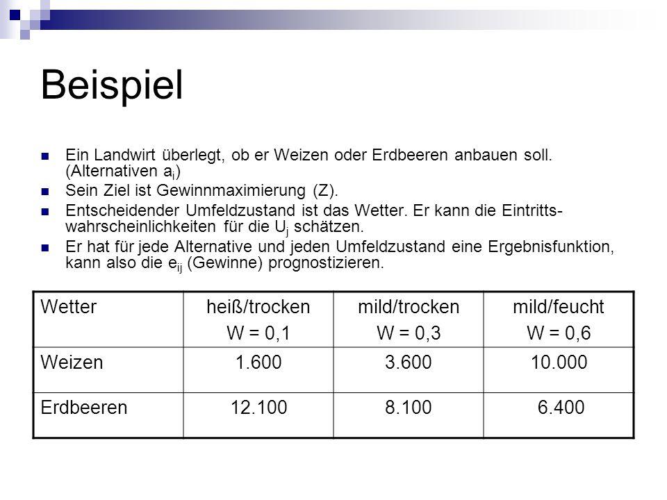 Beispiel Wetter heiß/trocken W = 0,1 mild/trocken W = 0,3 mild/feucht