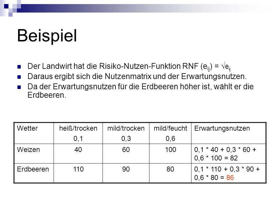 Beispiel Der Landwirt hat die Risiko-Nutzen-Funktion RNF (eij) = √eij