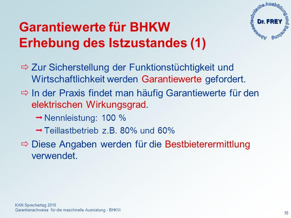 Garantiewerte für BHKW Erhebung des Istzustandes (1)