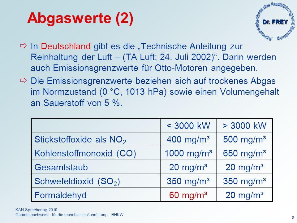 Abgaswerte (2)