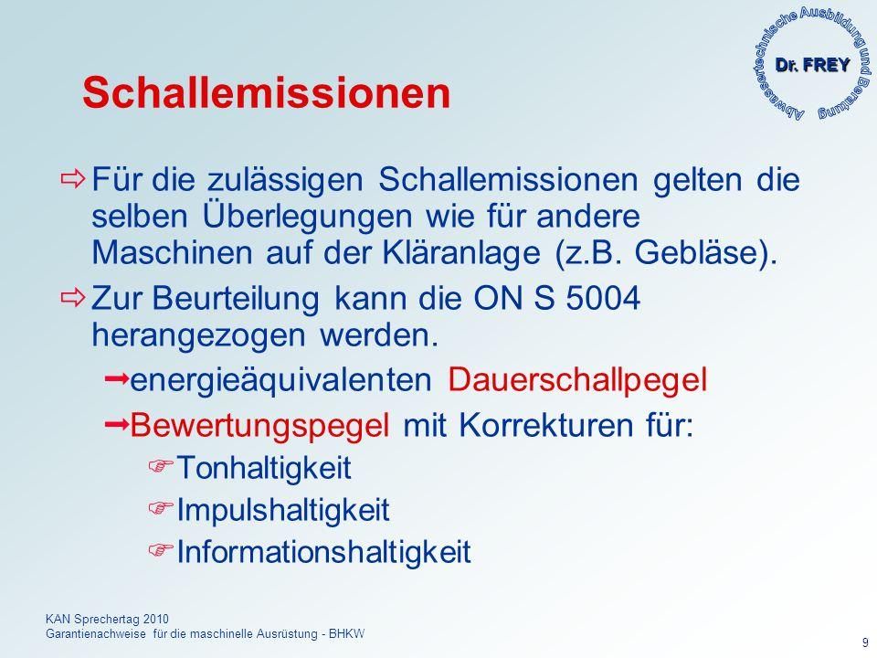 Schallemissionen Für die zulässigen Schallemissionen gelten die selben Überlegungen wie für andere Maschinen auf der Kläranlage (z.B. Gebläse).