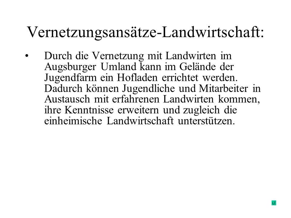 Vernetzungsansätze-Landwirtschaft:
