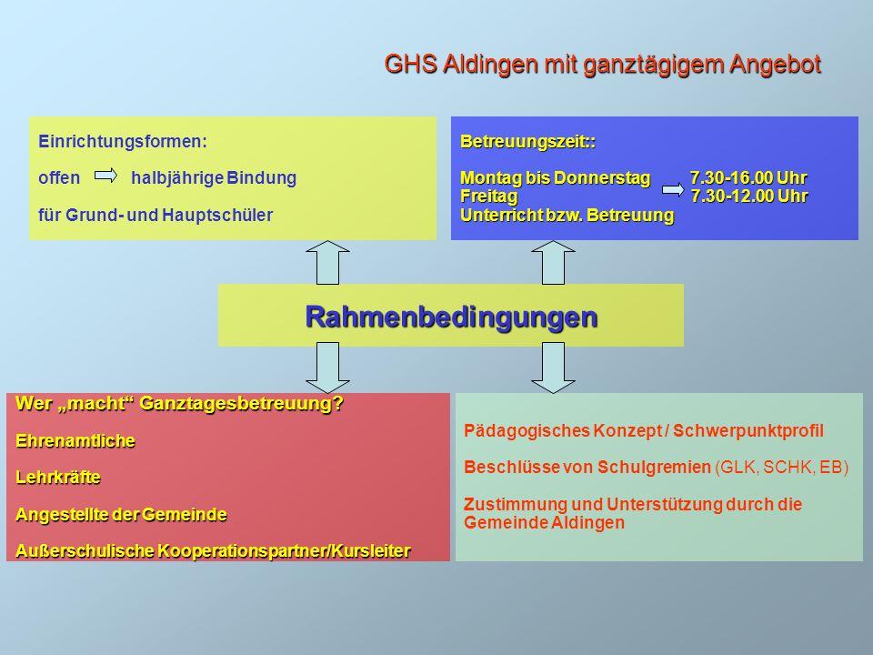 GHS Aldingen mit ganztägigem Angebot